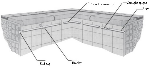 handrails-diagram.jpg